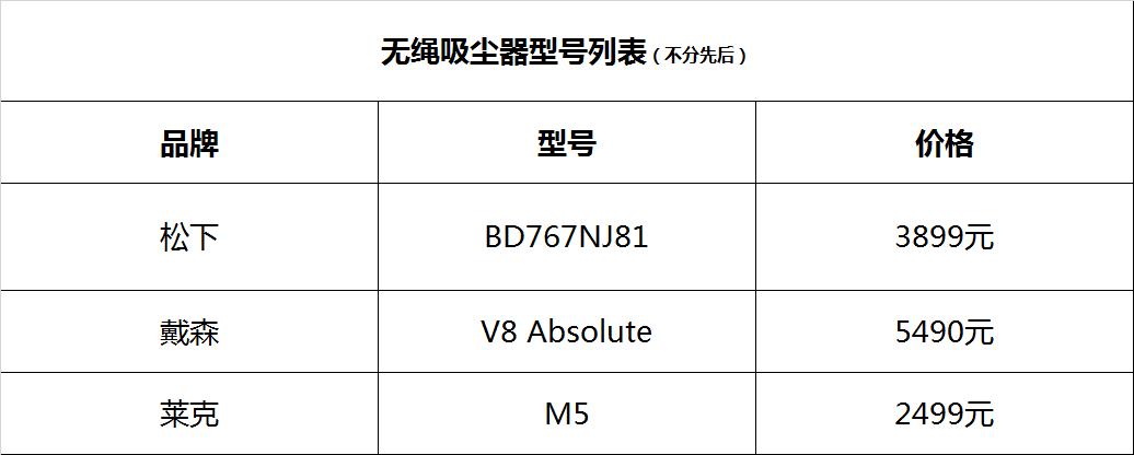 无绳吸尘器型号列表.png