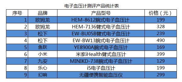 产品统计表.png