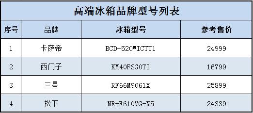 品牌价格列表.PNG