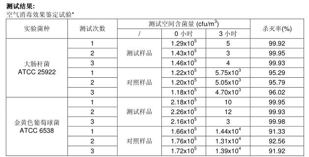 除菌截图.png