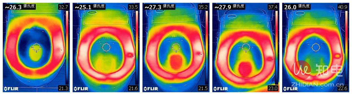 瑞尔特座圈温度.jpg