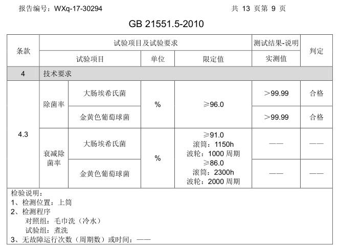 上筒除菌检测报告截图.png