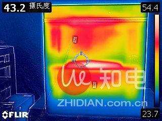 热量分布.jpg
