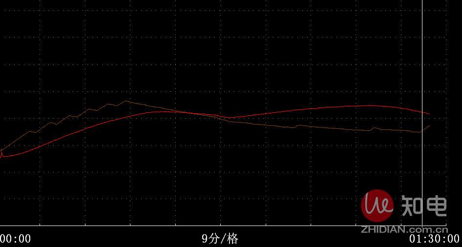 海尔消毒柜表面温升截图.jpg