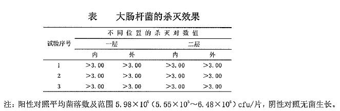除菌结果1.png