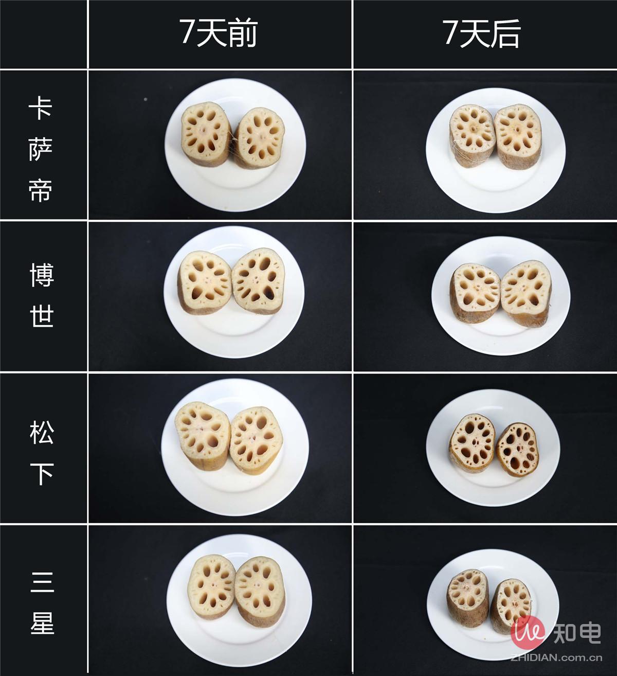 保鲜总-藕 (2).jpg
