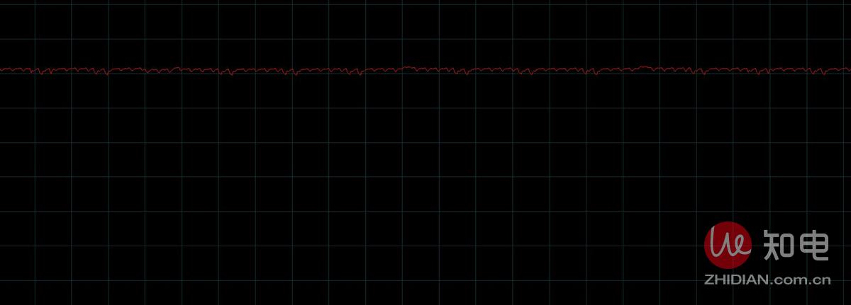 卡萨帝控氧保鲜湿度.JPG
