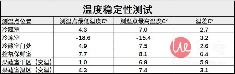 温度稳定性测试.jpg