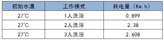 14-能耗.png