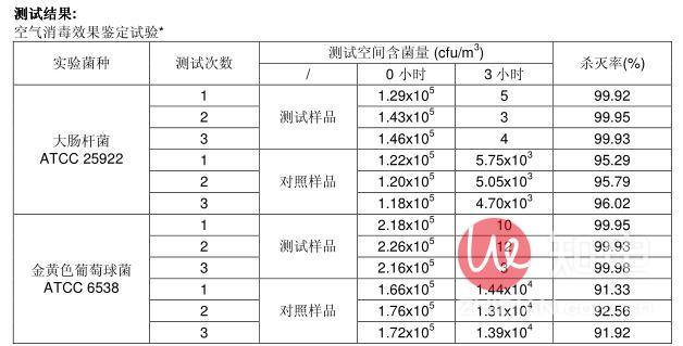 18-除菌测试结果.jpg