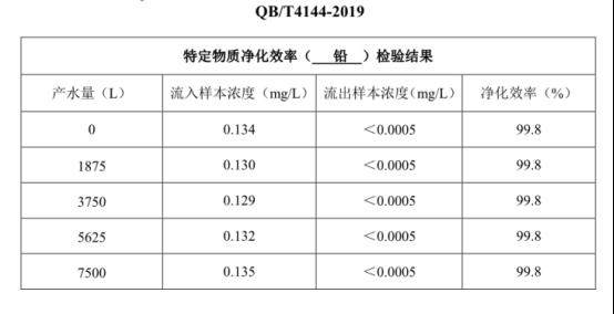 方太母婴级净水机YCZ-JT108-M6A 图文 6.8(1)(1)781.png