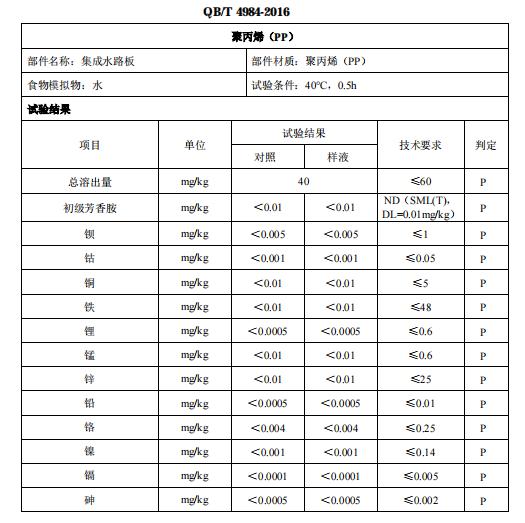 方太母婴级净水机YCZ-JT108-M6A 图文 6.8(1)(1)1203.png