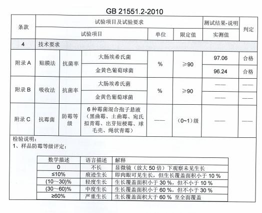方太母婴级净水机YCZ-JT108-M6A 图文 6.8(1)(1)1303.png