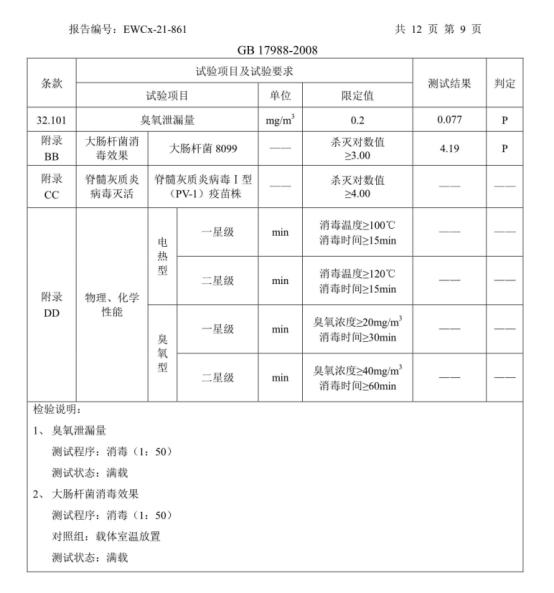 老板ZTD115S-XS855消毒柜通过知电实验室母婴适用家电评测(1)(1)(1)498.png