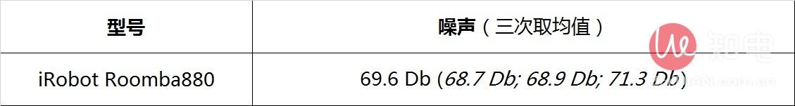 噪音平均值.jpg