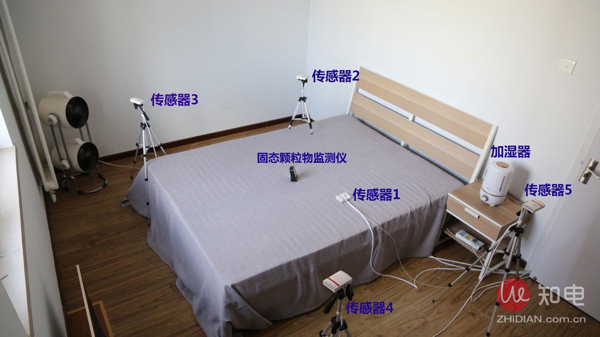 房间布点2.jpg
