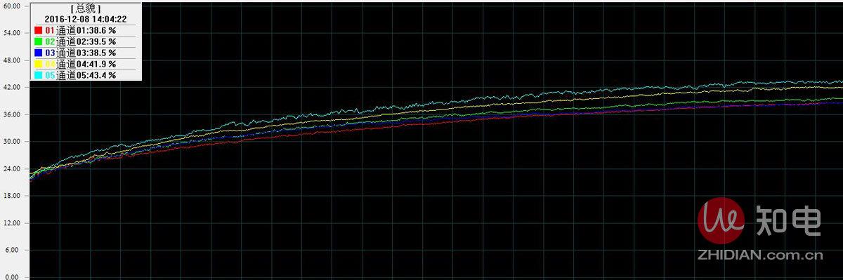 博瑞客-不带温度1210.jpg