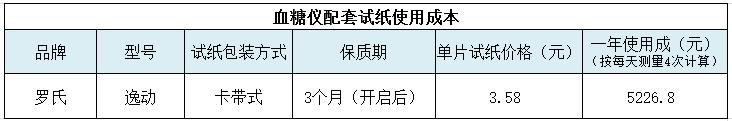 罗氏逸动试纸.png