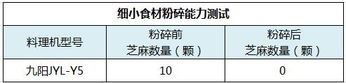 九阳-芝麻.png