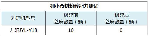 九阳Y18-芝麻粉碎.png