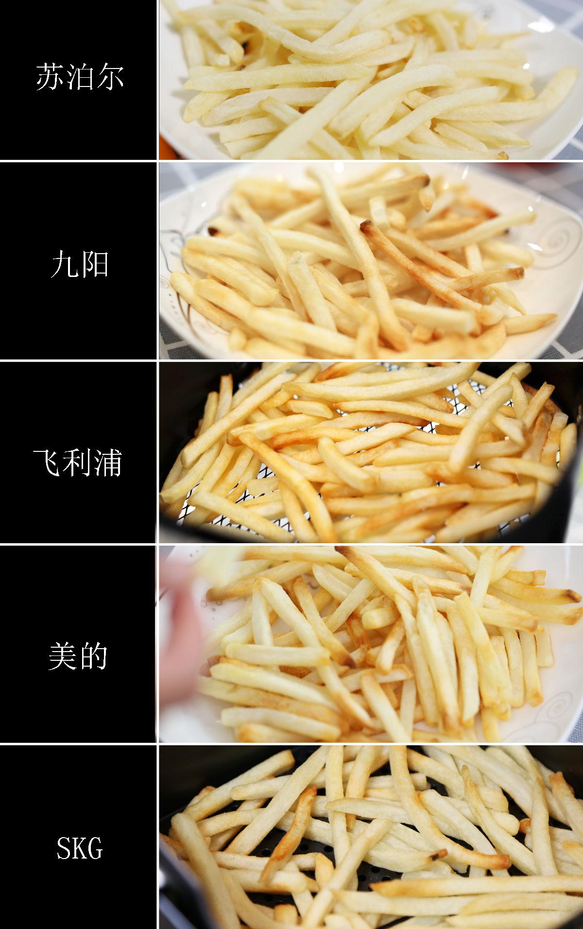 五款薯条对比.jpg