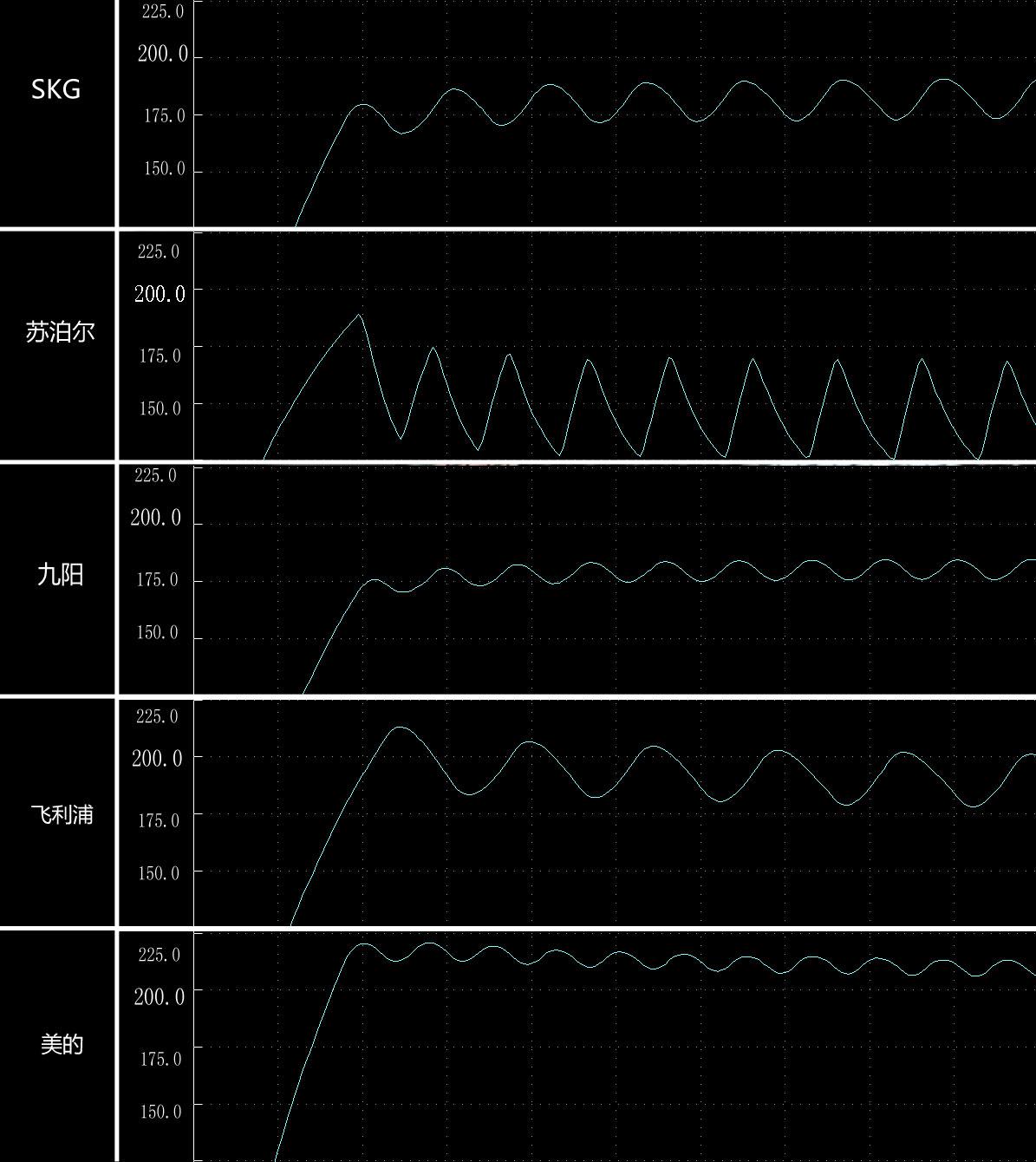 温度曲线对比.jpg