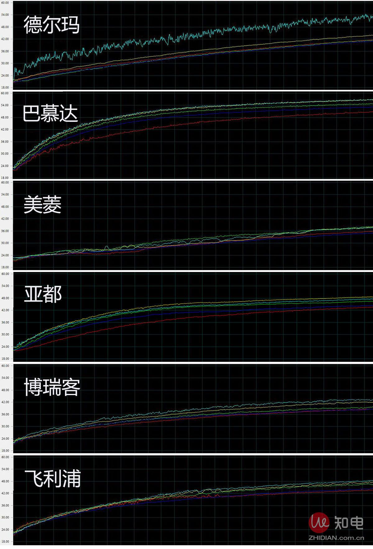 均匀度对比-有字.jpg