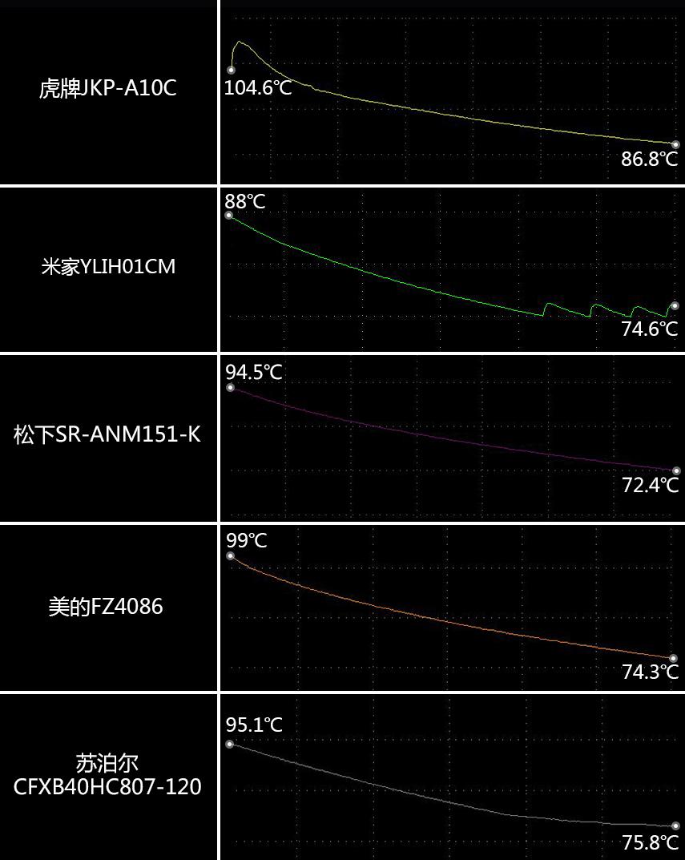 曲线对比.png