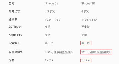 iphone-se-参数