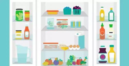 冰箱保存食物