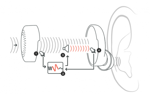 Here耳机结构图