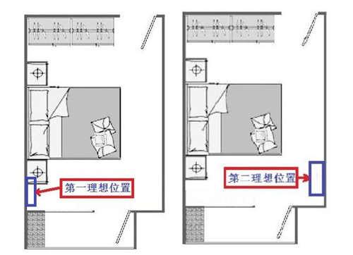 卧室空调安装位置