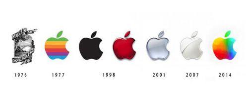 苹果LOGO演变