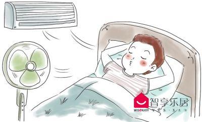 空调和电扇