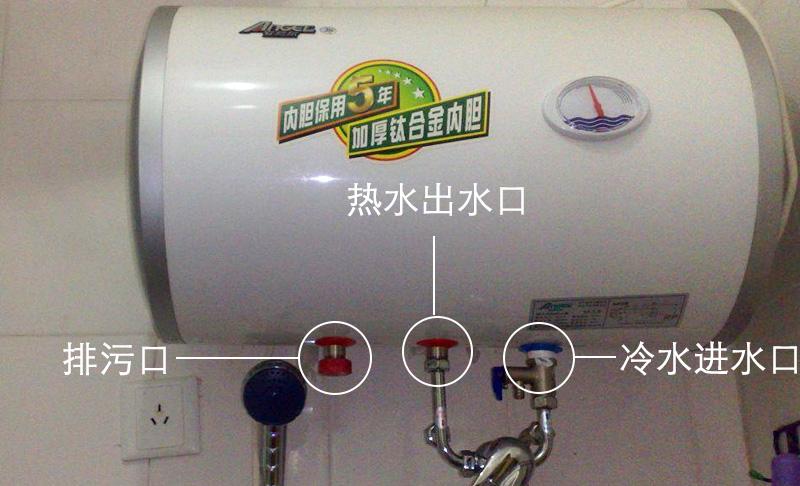 自带排污口的储水式热水器