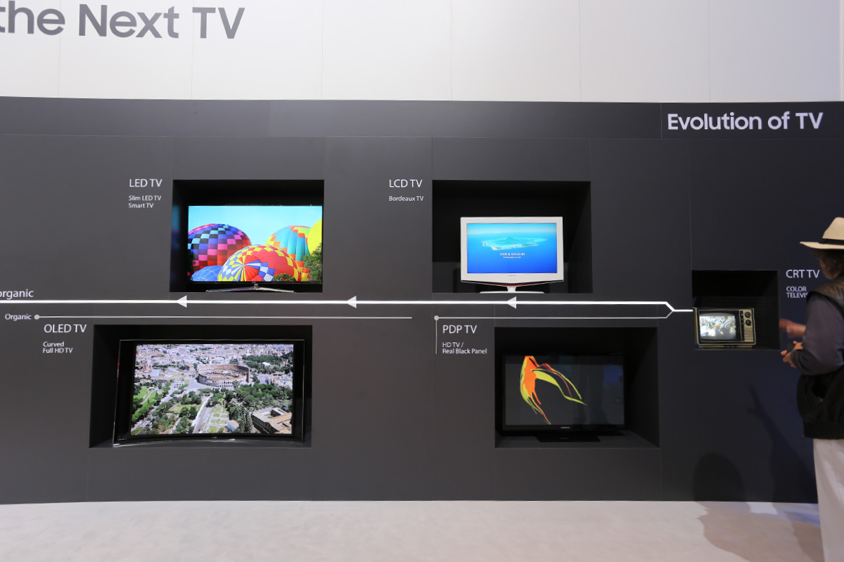 从CRT、等离子、TFT夜景、到LCD夜景,到OLED,显示器技术的发展