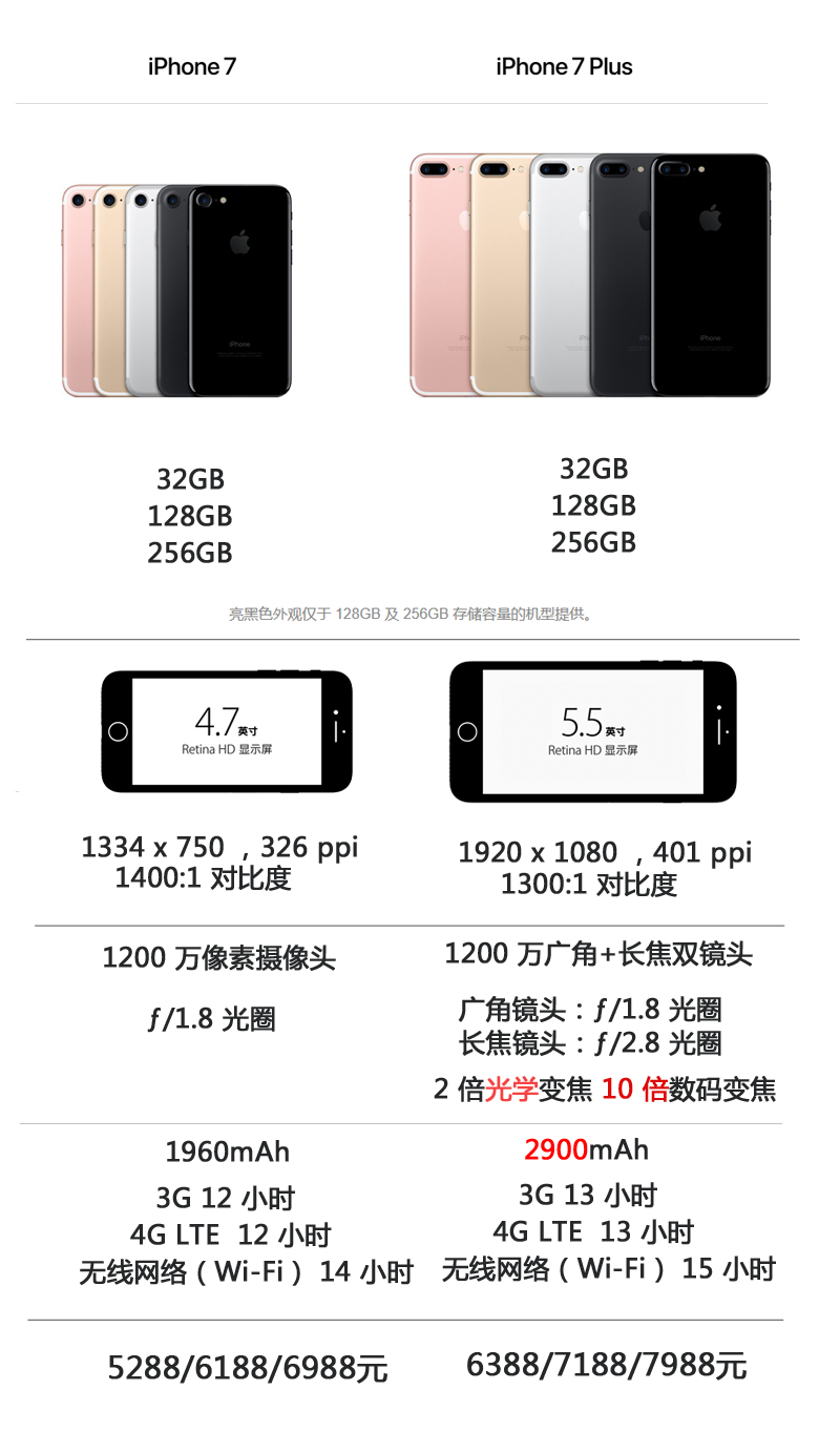 Iphone-79