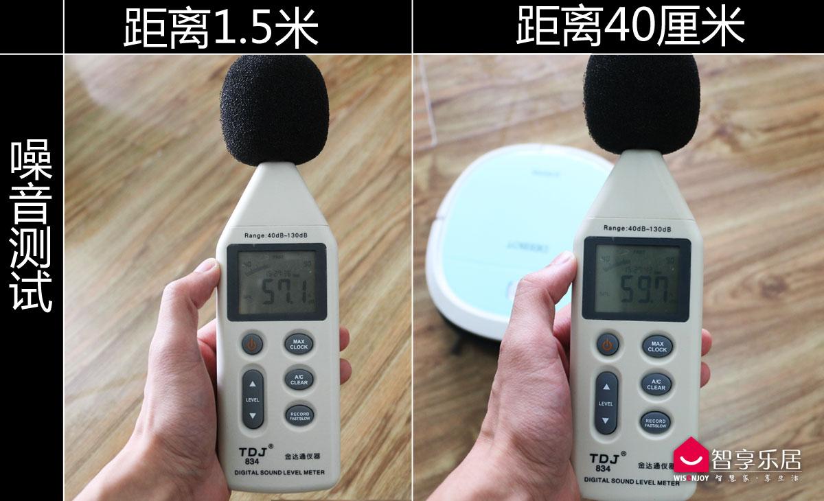 不同距离-噪音