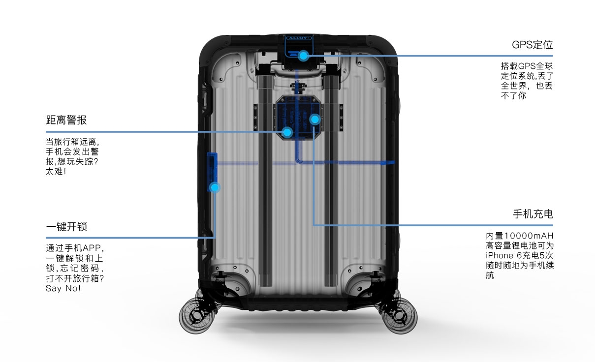 ALLOY+智能行李箱功能